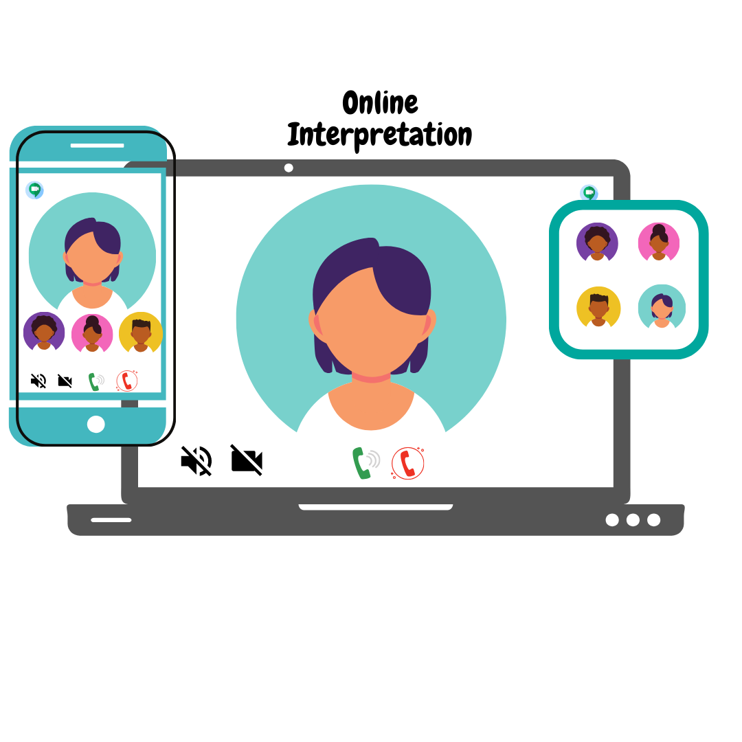 Online Interpretation : Responding to the 'New Normal'